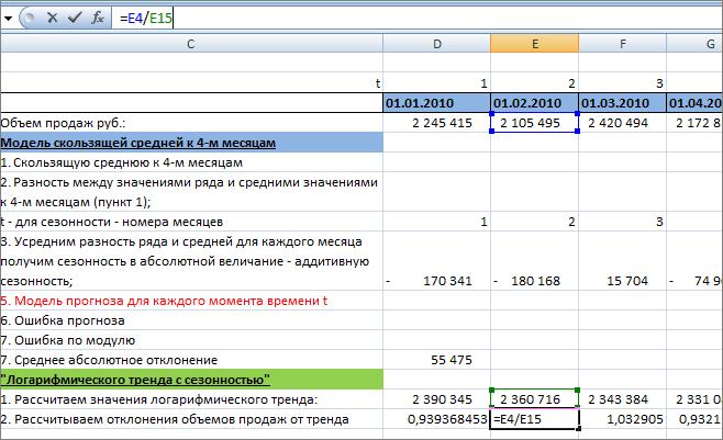 Скачать бесплатно бланк форму 3НДФЛ за 2016 2015 2014 год