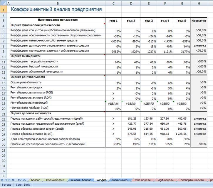 Анализ предприятия как сделать